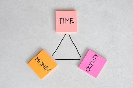 Forholdet mellem tidsregistrering og projektstyring